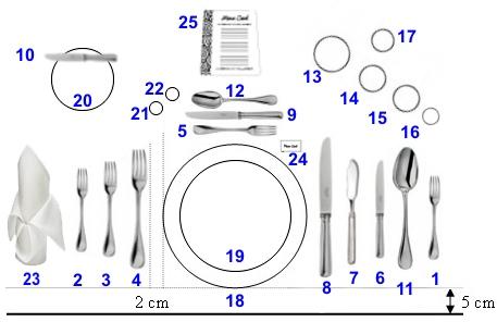 reguli tacamuri restaurant
